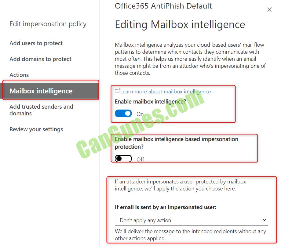 Anti-Phishing Mailbox intelligence